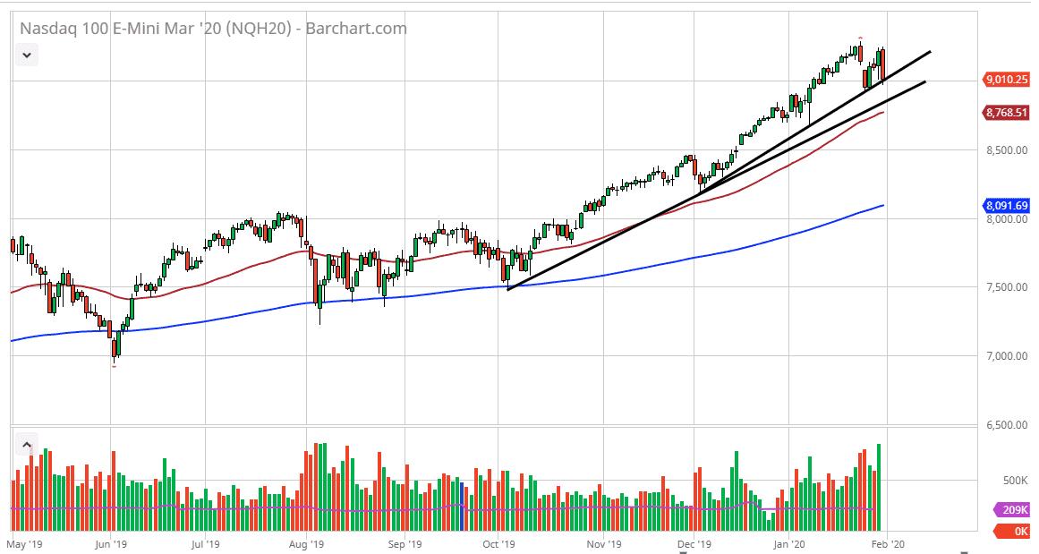 NASDAQ 100: Cae y parece probable que continúe haciéndolo.
