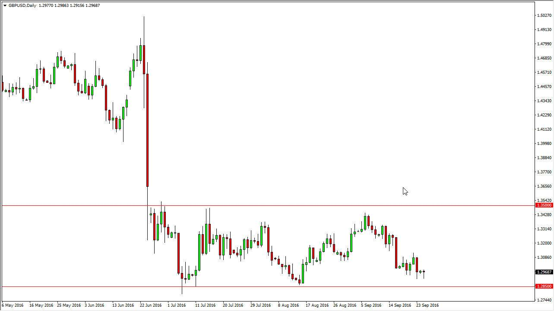 Ddfx forex trading system dubai
